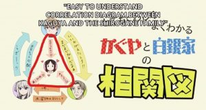 meanings of kanji in anime: KAGUYA-SAMA: LOVE IS WAR